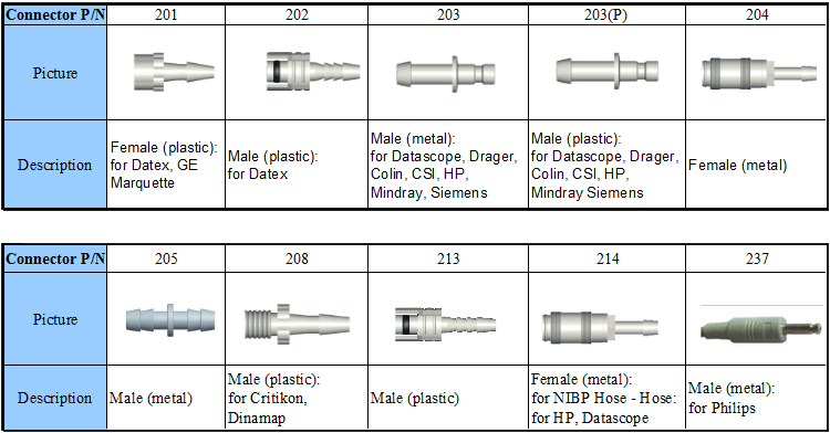 connector-pn